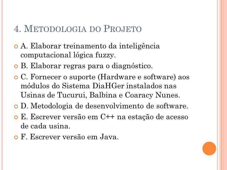 4. M ETODOLOGIA DO P ROJETO A. Elaborar treinamento da inteligência computacional lógica fuzzy. B. Elaborar regras para o diagnóstico. C. Fornecer o s