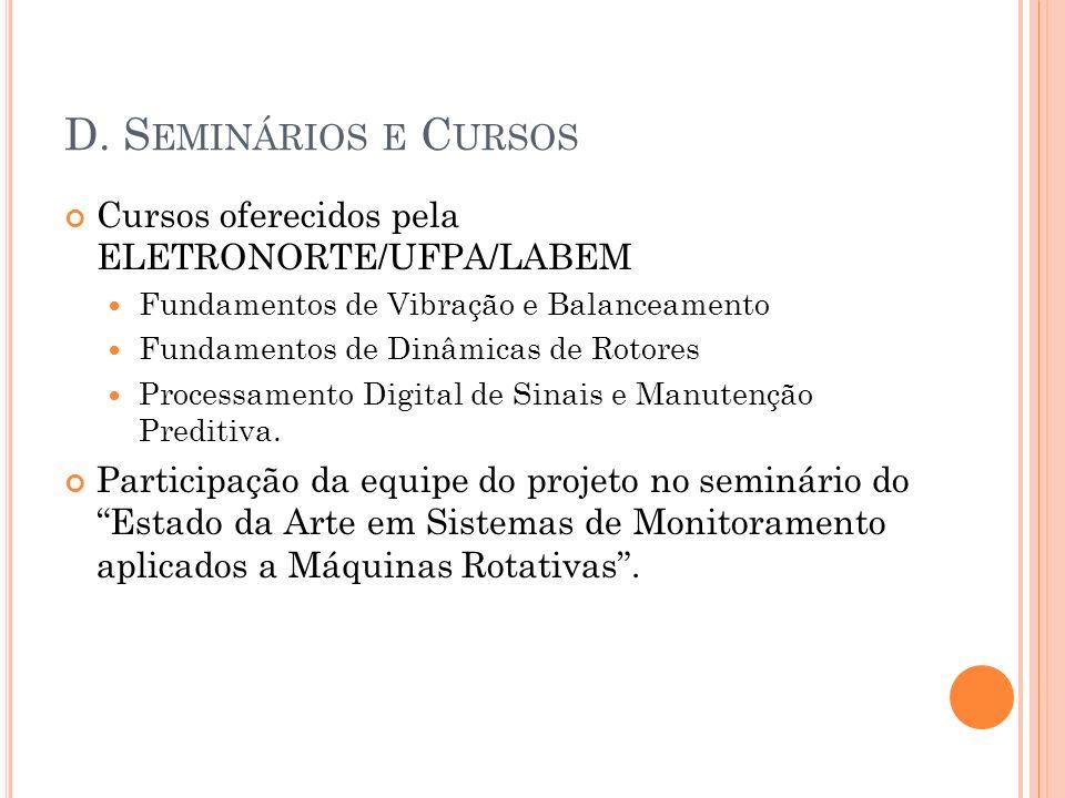 D. S EMINÁRIOS E C URSOS Cursos oferecidos pela ELETRONORTE/UFPA/LABEM Fundamentos de Vibração e Balanceamento Fundamentos de Dinâmicas de Rotores Pro