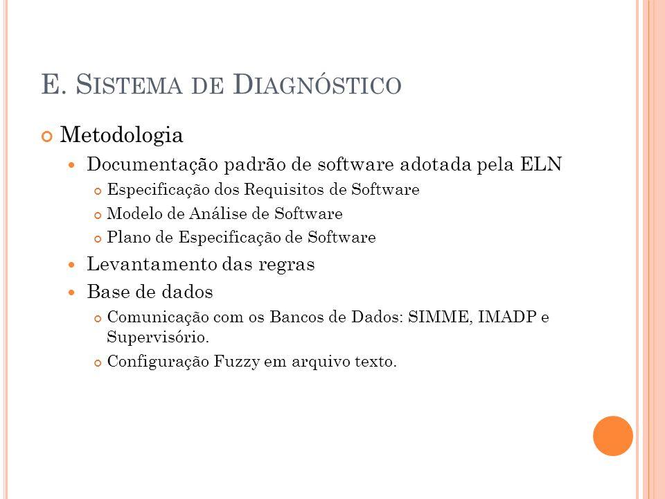 E. S ISTEMA DE D IAGNÓSTICO Metodologia Documentação padrão de software adotada pela ELN Especificação dos Requisitos de Software Modelo de Análise de