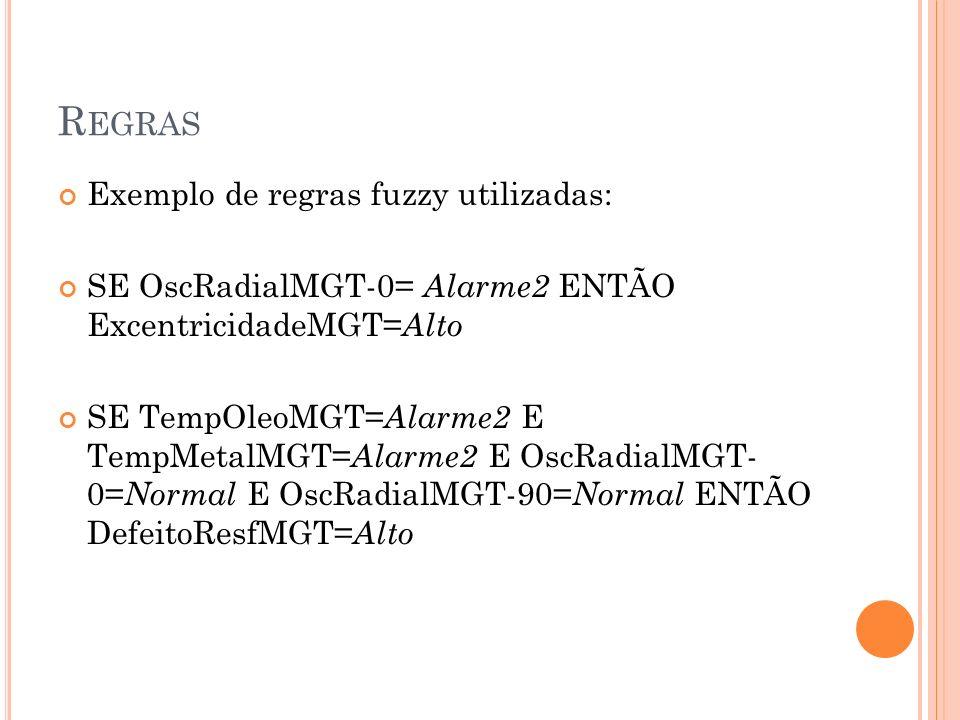 R EGRAS Exemplo de regras fuzzy utilizadas: SE OscRadialMGT-0= Alarme2 ENTÃO ExcentricidadeMGT= Alto SE TempOleoMGT= Alarme2 E TempMetalMGT= Alarme2 E