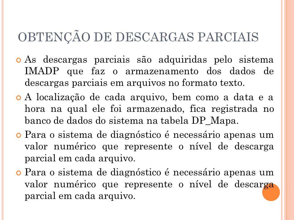 OBTENÇÃO DE DESCARGAS PARCIAIS As descargas parciais são adquiridas pelo sistema IMADP que faz o armazenamento dos dados de descargas parciais em arqu