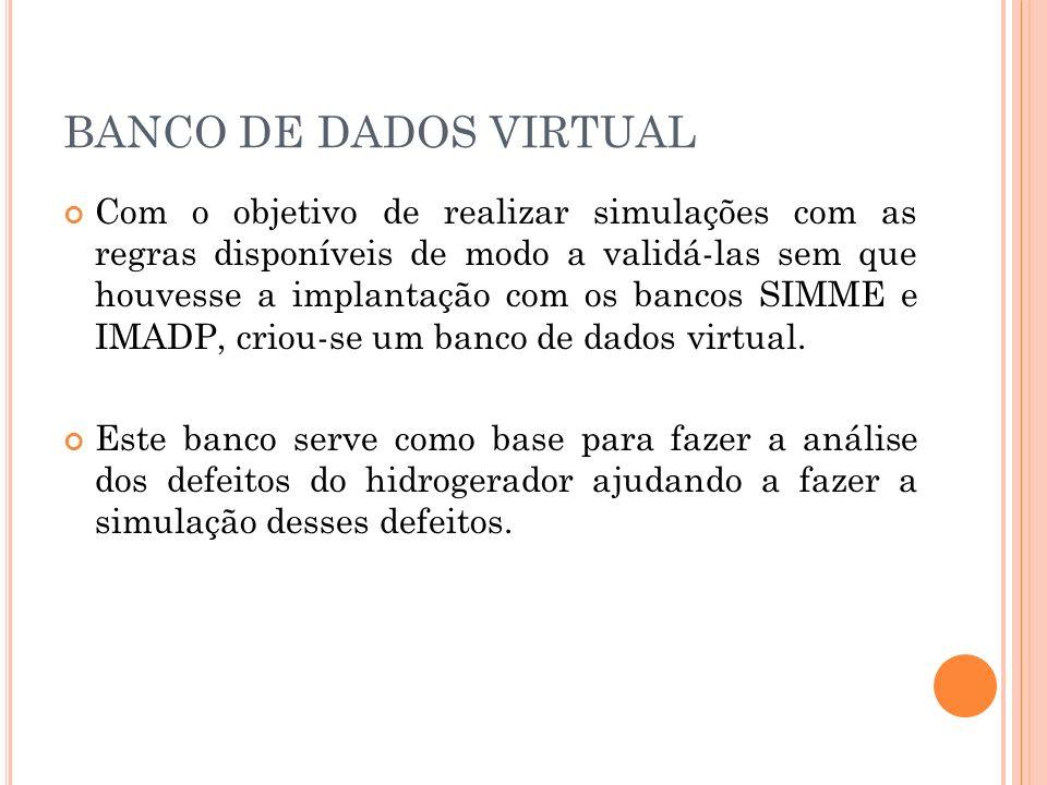 BANCO DE DADOS VIRTUAL Com o objetivo de realizar simulações com as regras disponíveis de modo a validá-las sem que houvesse a implantação com os banc