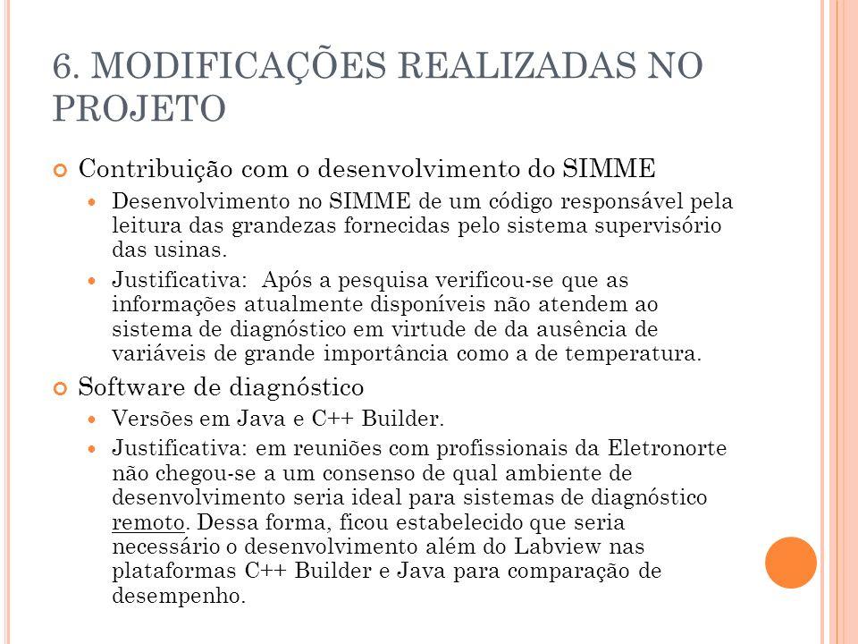 6. MODIFICAÇÕES REALIZADAS NO PROJETO Contribuição com o desenvolvimento do SIMME Desenvolvimento no SIMME de um código responsável pela leitura das g
