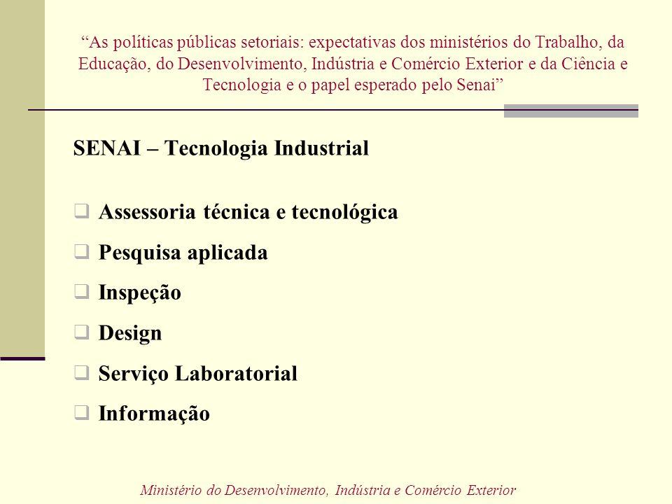 SENAI – Tecnologia Industrial Assessoria técnica e tecnológica Pesquisa aplicada Inspeção Design Serviço Laboratorial Informação Ministério do Desenvolvimento, Indústria e Comércio Exterior