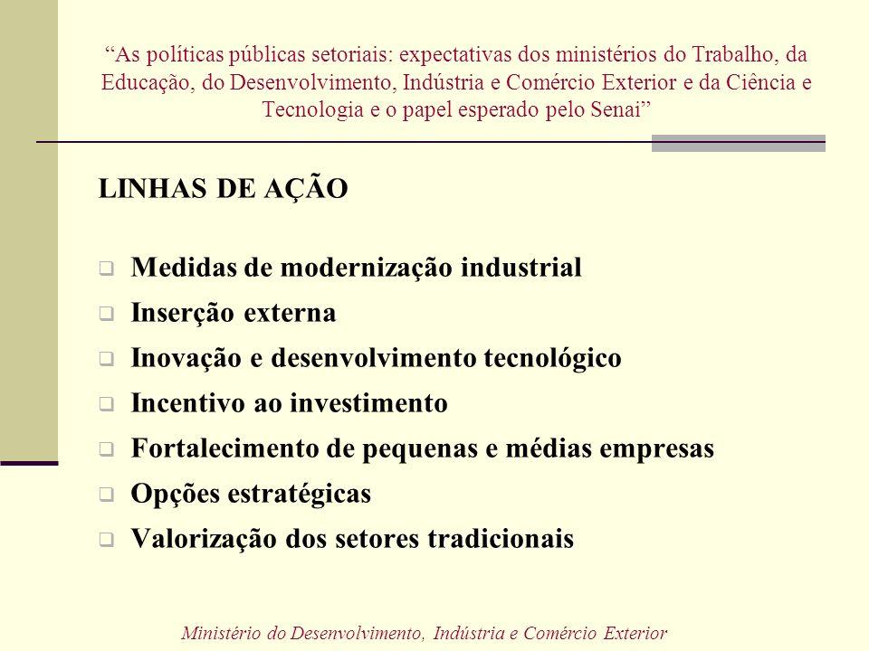 As políticas públicas setoriais: expectativas dos ministérios do Trabalho, da Educação, do Desenvolvimento, Indústria e Comércio Exterior e da Ciência e Tecnologia e o papel esperado pelo Senai LINHAS DE AÇÃO Medidas de modernização industrial Inserção externa Inovação e desenvolvimento tecnológico Incentivo ao investimento Fortalecimento de pequenas e médias empresas Opções estratégicas dos setores tradicionais Valorização dos setores tradicionais Ministério do Desenvolvimento, Indústria e Comércio Exterior