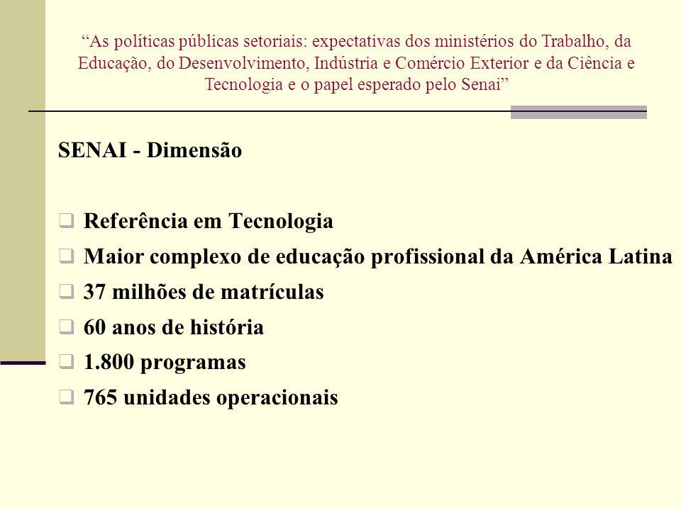 SENAI - Dimensão Referência em Tecnologia Maior complexo de educação profissional da América Latina 37 milhões de matrículas 60 anos de história 1.800