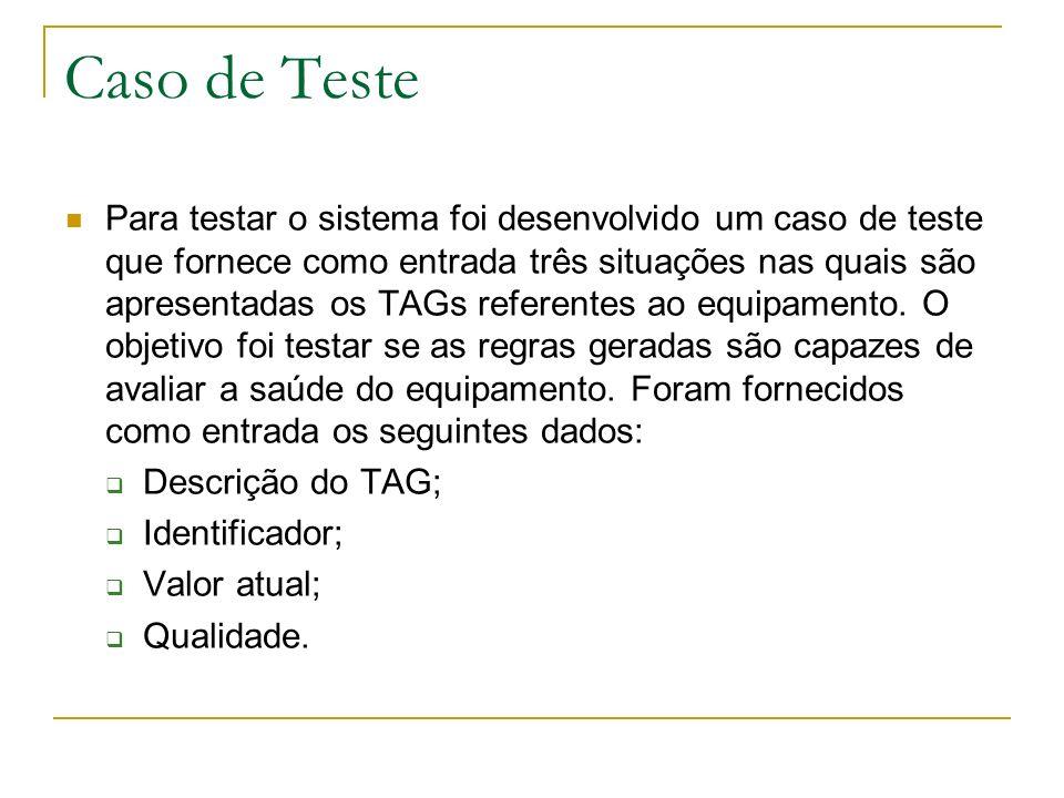 Caso de Teste Para testar o sistema foi desenvolvido um caso de teste que fornece como entrada três situações nas quais são apresentadas os TAGs refer