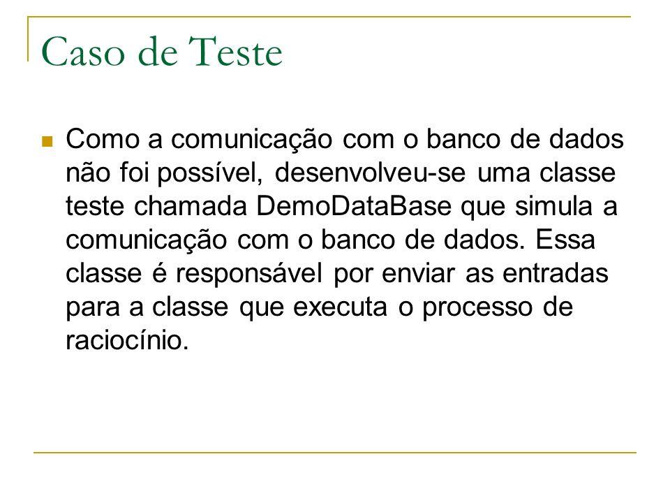 Caso de Teste Como a comunicação com o banco de dados não foi possível, desenvolveu-se uma classe teste chamada DemoDataBase que simula a comunicação
