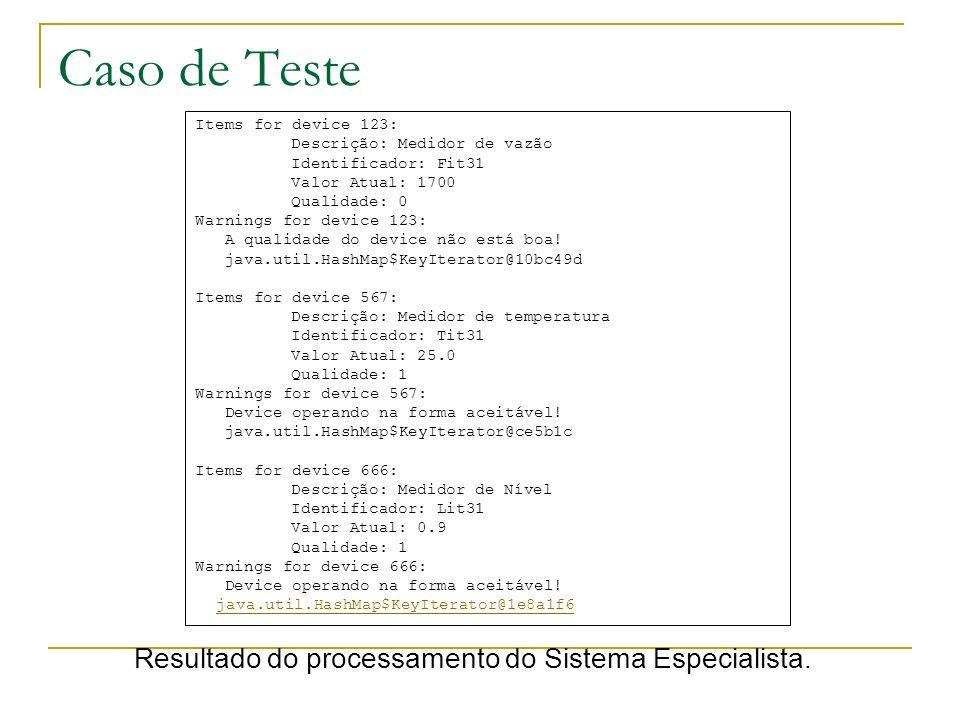 Caso de Teste Resultado do processamento do Sistema Especialista. Items for device 123: Descrição: Medidor de vazão Identificador: Fit31 Valor Atual: