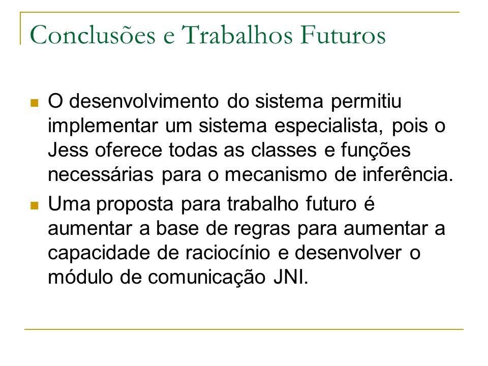 Conclusões e Trabalhos Futuros O desenvolvimento do sistema permitiu implementar um sistema especialista, pois o Jess oferece todas as classes e funçõ