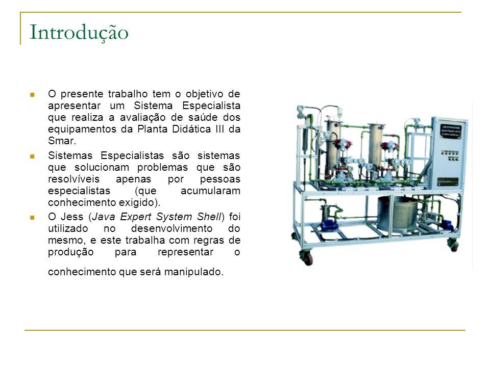 Introdução O presente trabalho tem o objetivo de apresentar um Sistema Especialista que realiza a avaliação de saúde dos equipamentos da Planta Didáti