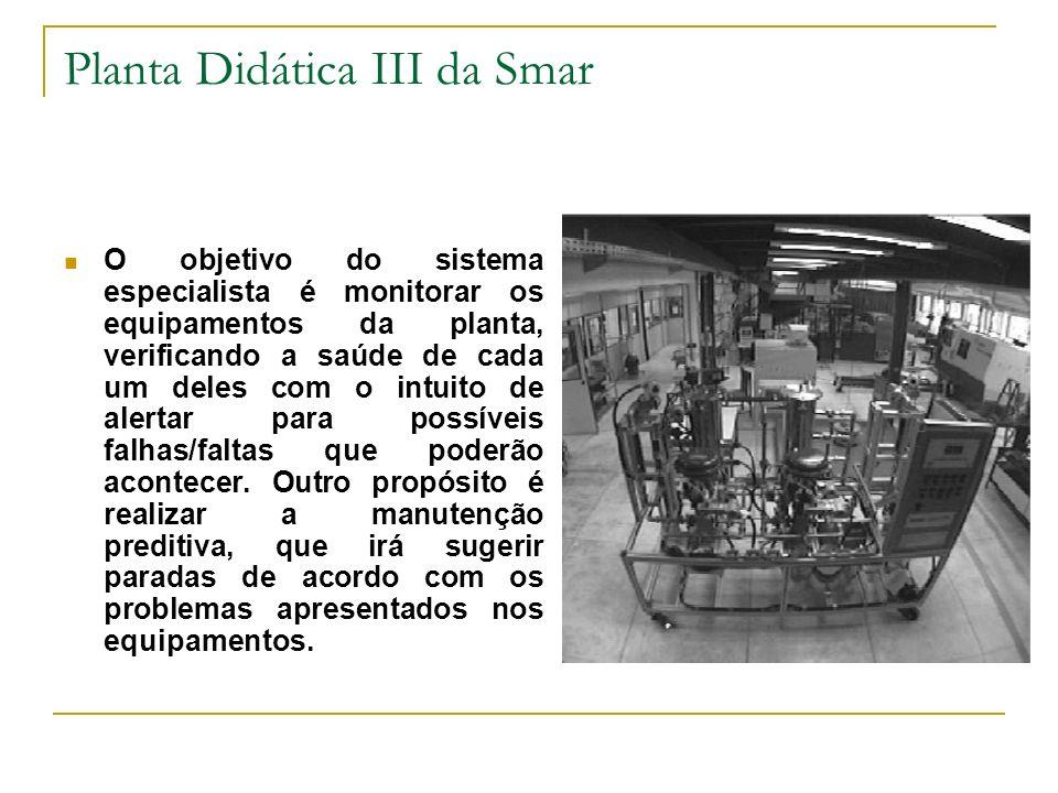 Planta Didática III da Smar O objetivo do sistema especialista é monitorar os equipamentos da planta, verificando a saúde de cada um deles com o intui
