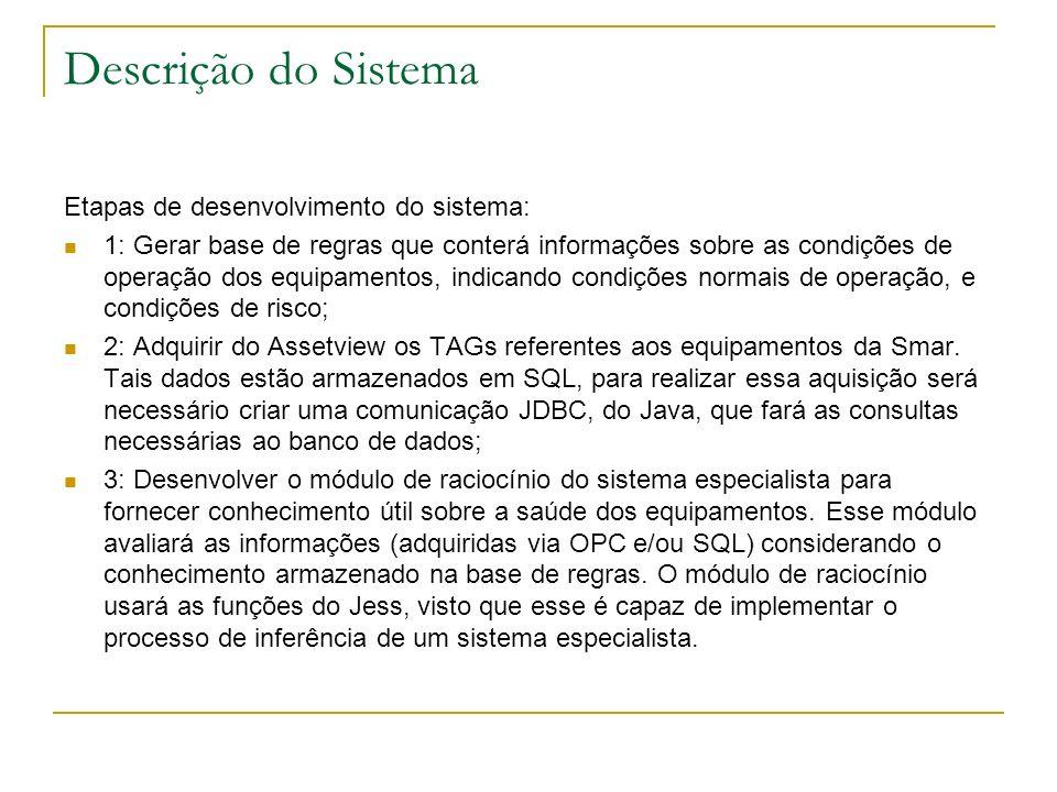 Descrição do Sistema Etapas de desenvolvimento do sistema: 1: Gerar base de regras que conterá informações sobre as condições de operação dos equipame