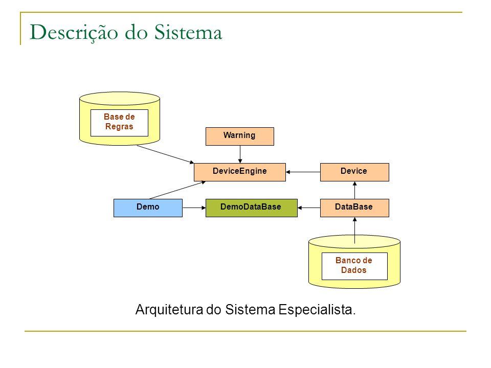 Descrição do Sistema Arquitetura do Sistema Especialista. Base de Regras Banco de Dados DataBaseDemoDataBase DeviceDeviceEngine Warning Demo