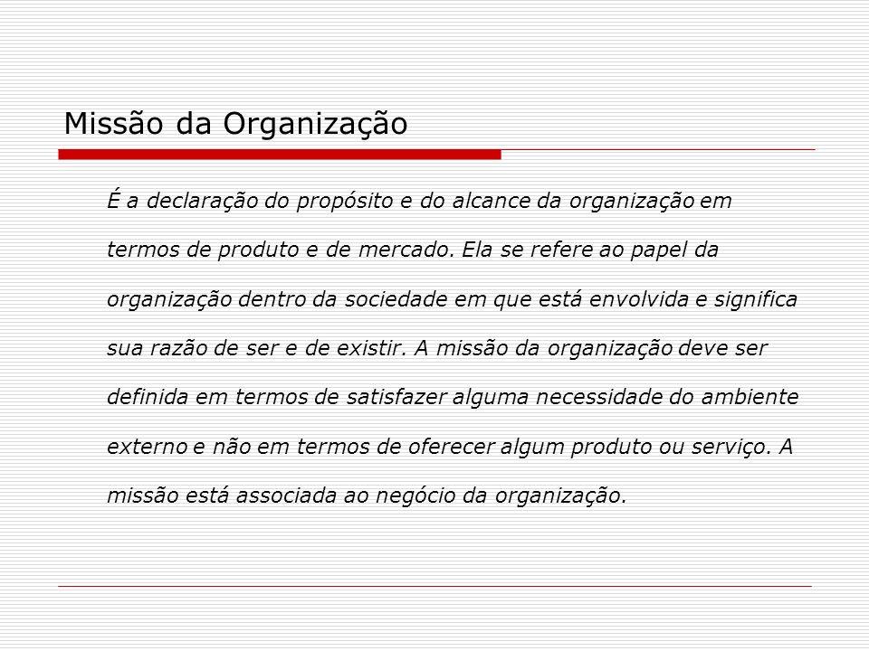 Missão da Organização É a declaração do propósito e do alcance da organização em termos de produto e de mercado. Ela se refere ao papel da organização