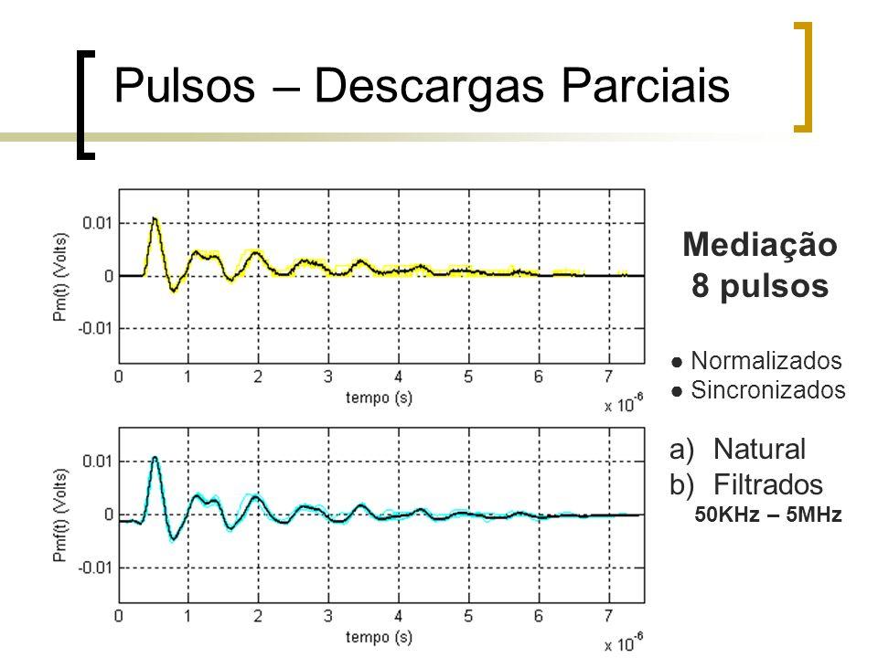 Mediação 8 pulsos Normalizados Sincronizados a)Natural b)Filtrados 50KHz – 5MHz