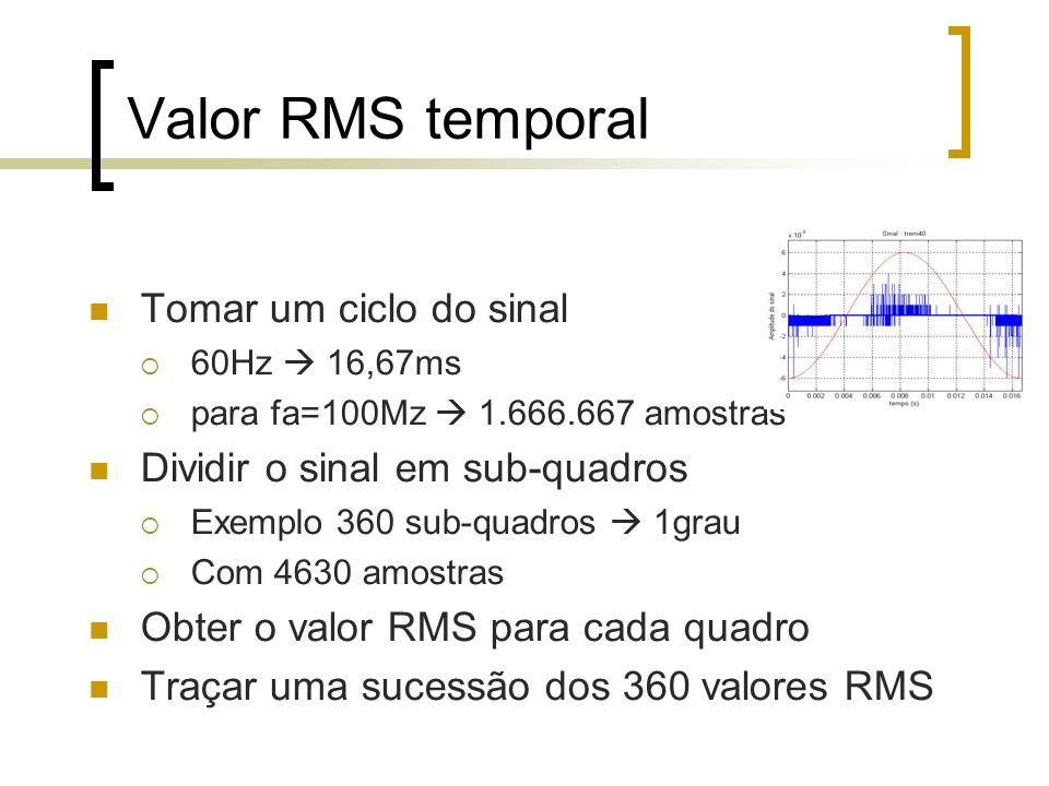 Valor RMS temporal Tomar um ciclo do sinal 60Hz 16,67ms para fa=100Mz 1.666.667 amostras Dividir o sinal em sub-quadros Exemplo 360 sub-quadros 1grau