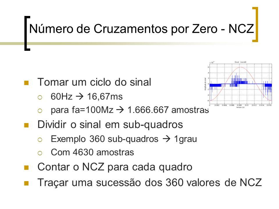 Número de Cruzamentos por Zero - NCZ Tomar um ciclo do sinal 60Hz 16,67ms para fa=100Mz 1.666.667 amostras Dividir o sinal em sub-quadros Exemplo 360
