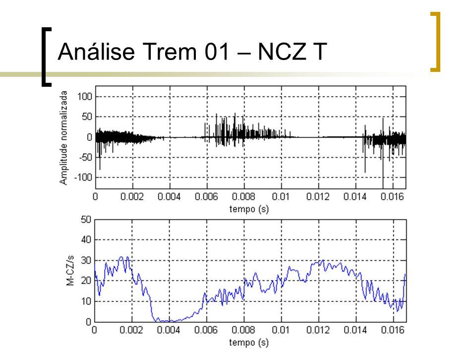 O aumento da atividade das descargas parciais está associado ao aumento da composição espectral do sinal Medidas no domínio da freqüência são mais sensíveis que medidas da energia para informar sobre início da ocorrência de eventos Medida associada a composição espectral de baixo custo computacional