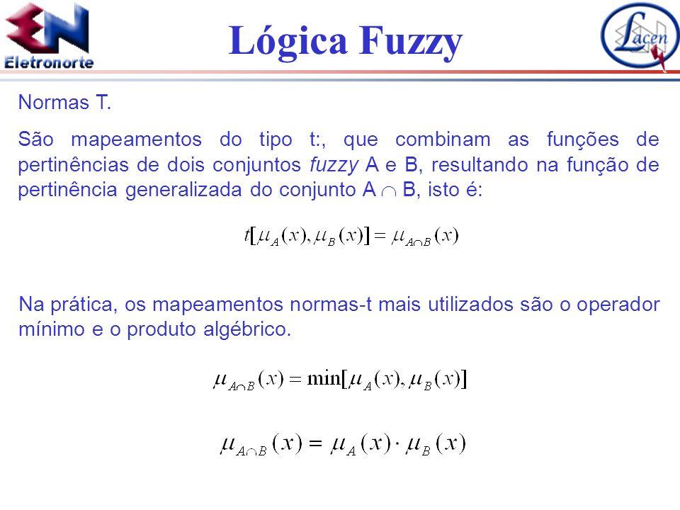 Lógica Fuzzy Normas T. São mapeamentos do tipo t:, que combinam as funções de pertinências de dois conjuntos fuzzy A e B, resultando na função de pert