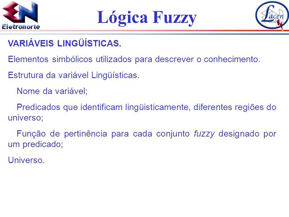 Lógica Fuzzy VARIÁVEIS LINGÜÍSTICAS. Elementos simbólicos utilizados para descrever o conhecimento. Estrutura da variável Lingüísticas. Nome da variáv