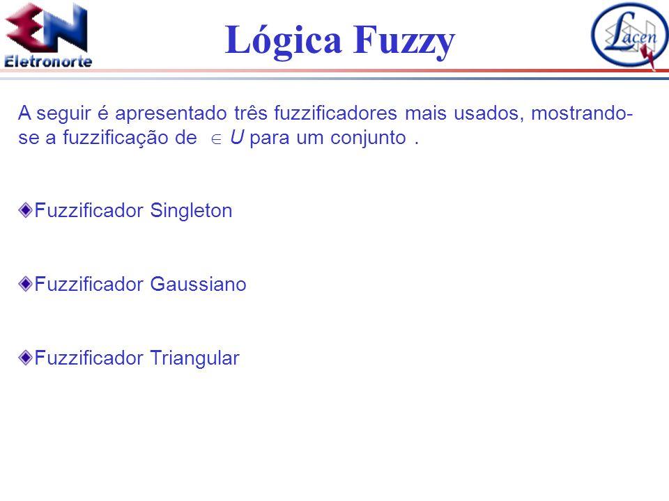 Lógica Fuzzy A seguir é apresentado três fuzzificadores mais usados, mostrando- se a fuzzificação de U para um conjunto. Fuzzificador Singleton Fuzzif
