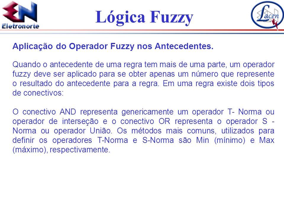 Lógica Fuzzy Aplicação do Operador Fuzzy nos Antecedentes. Quando o antecedente de uma regra tem mais de uma parte, um operador fuzzy deve ser aplicad