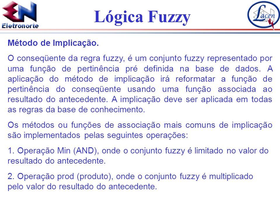 Lógica Fuzzy Método de Implicação. O conseqüente da regra fuzzy, é um conjunto fuzzy representado por uma função de pertinência pré definida na base d