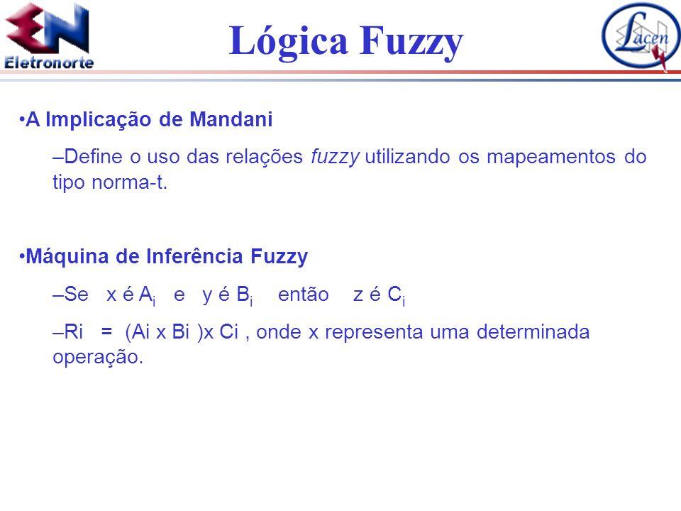Lógica Fuzzy A Implicação de Mandani –Define o uso das relações fuzzy utilizando os mapeamentos do tipo norma-t. Máquina de Inferência Fuzzy –Se x é A