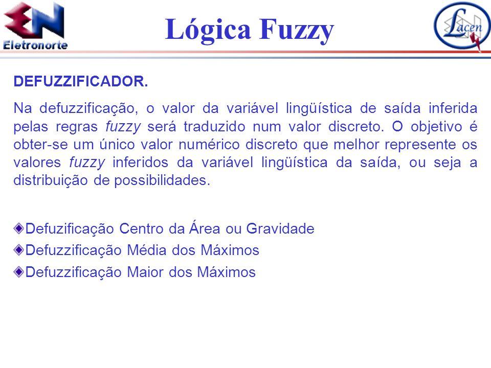 Lógica Fuzzy DEFUZZIFICADOR. Na defuzzificação, o valor da variável lingüística de saída inferida pelas regras fuzzy será traduzido num valor discreto