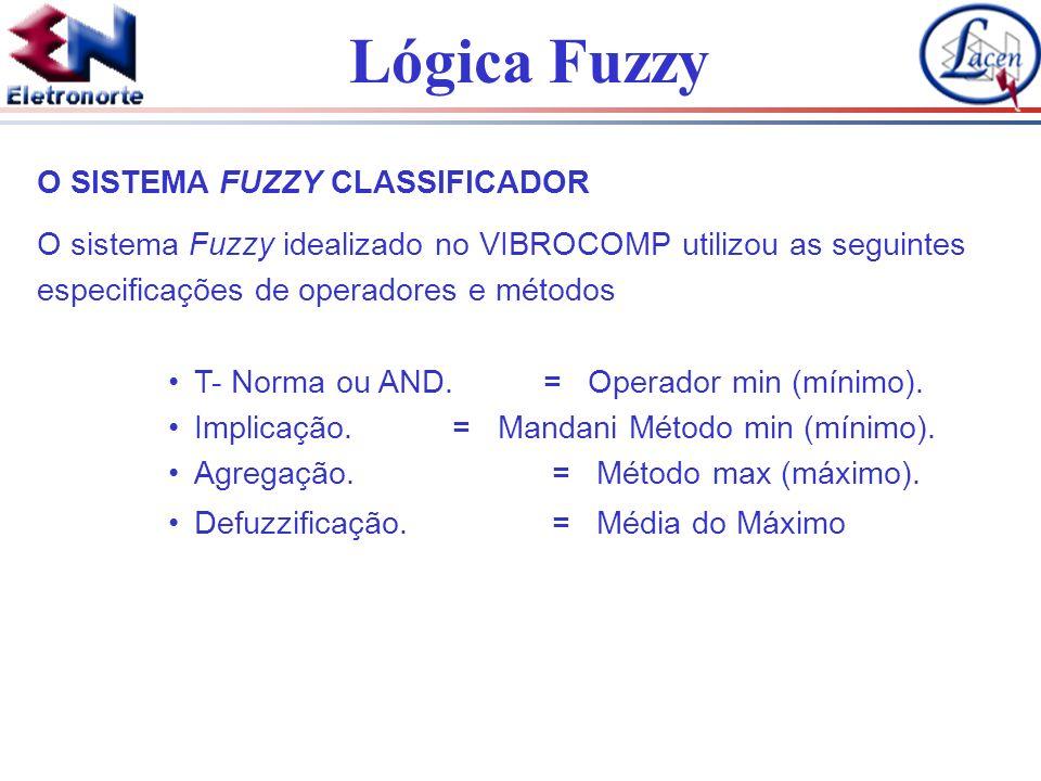 Lógica Fuzzy O SISTEMA FUZZY CLASSIFICADOR O sistema Fuzzy idealizado no VIBROCOMP utilizou as seguintes especificações de operadores e métodos T- Nor