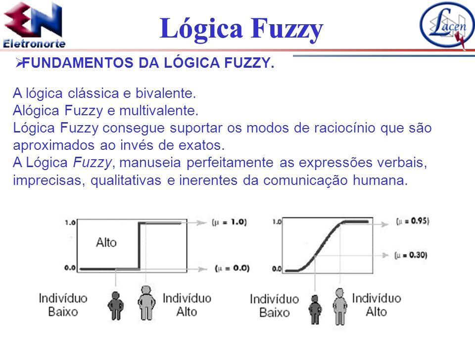 FUNDAMENTOS DA LÓGICA FUZZY. Lógica Fuzzy A lógica clássica e bivalente. Alógica Fuzzy e multivalente. Lógica Fuzzy consegue suportar os modos de raci