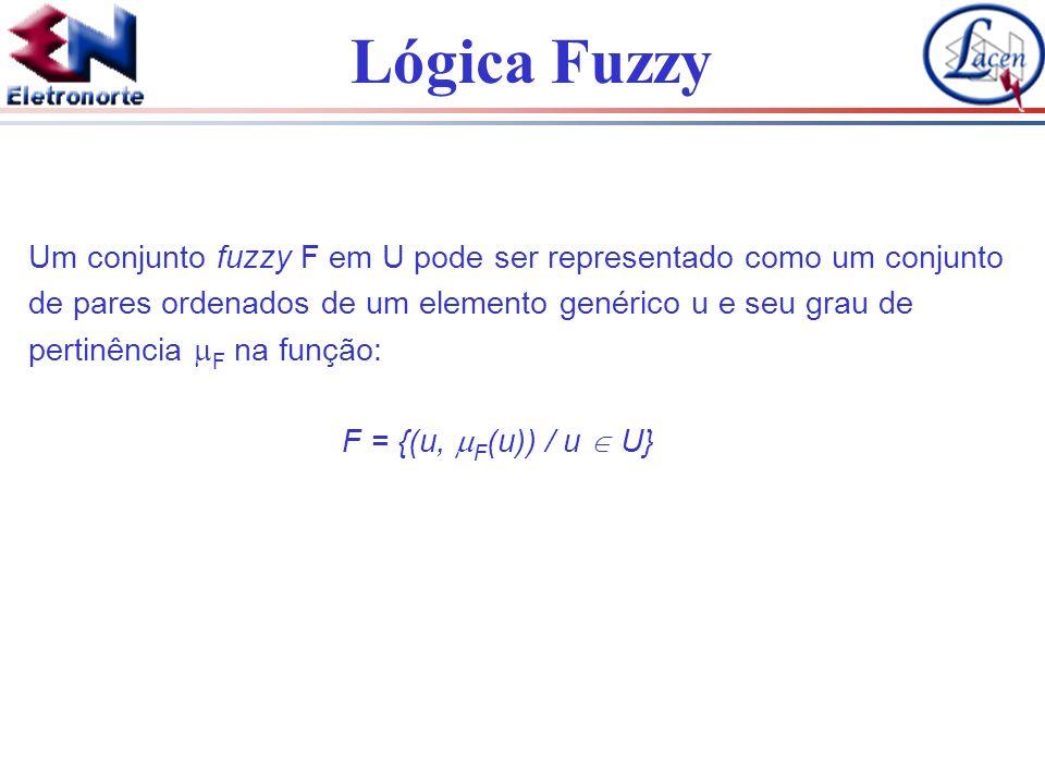 Lógica Fuzzy Um conjunto fuzzy F em U pode ser representado como um conjunto de pares ordenados de um elemento genérico u e seu grau de pertinência F
