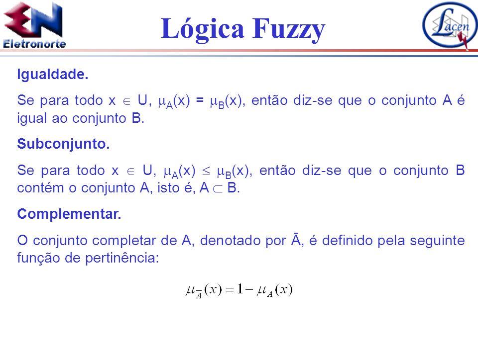 Lógica Fuzzy Igualdade. Se para todo x U, A (x) = B (x), então diz-se que o conjunto A é igual ao conjunto B. Subconjunto. Se para todo x U, A (x) B (