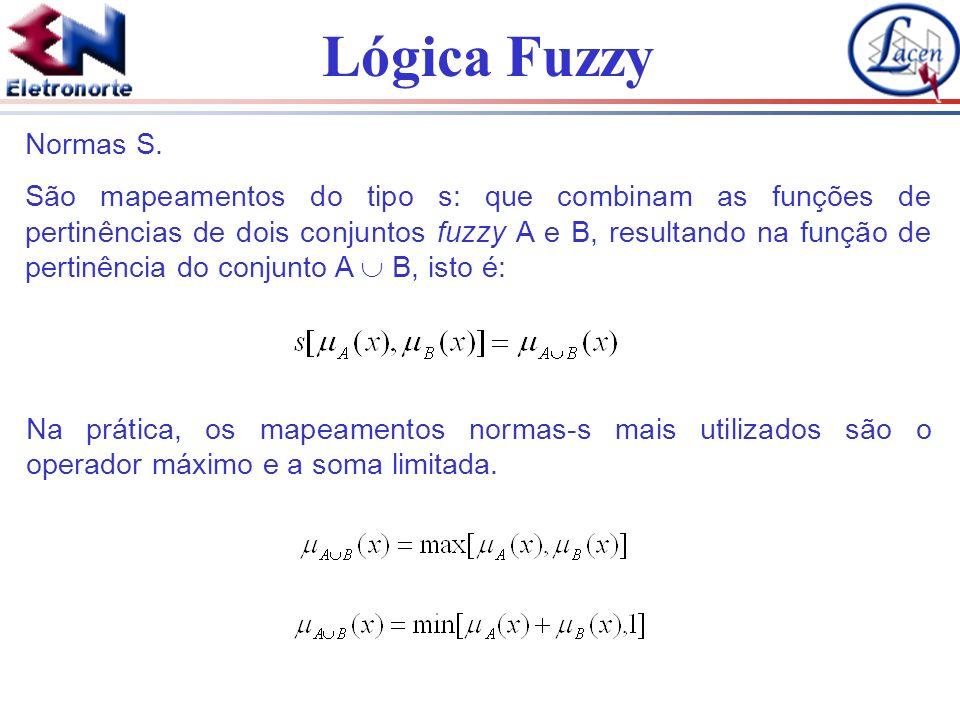 Lógica Fuzzy Normas S. São mapeamentos do tipo s: que combinam as funções de pertinências de dois conjuntos fuzzy A e B, resultando na função de perti