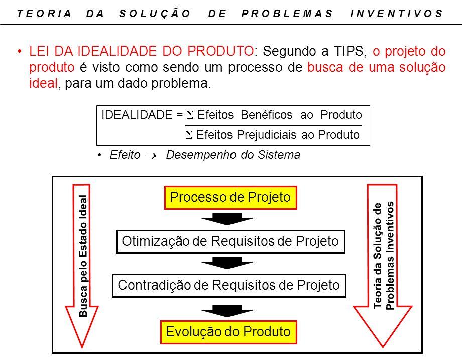 LEI DA IDEALIDADE DO PRODUTO: Segundo a TIPS, o projeto do produto é visto como sendo um processo de busca de uma solução ideal, para um dado problema