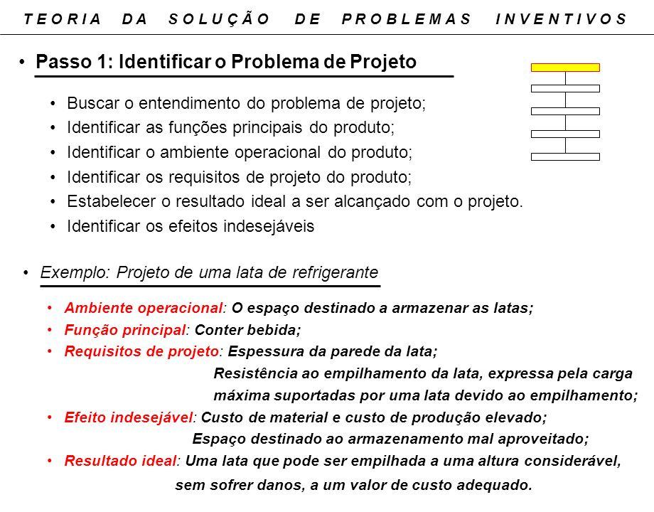 Passo 1: Identificar o Problema de Projeto Buscar o entendimento do problema de projeto; Identificar as funções principais do produto; Identificar o a