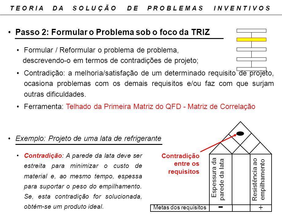 Passo 2: Formular o Problema sob o foco da TRIZ Formular / Reformular o problema de problema, descrevendo-o em termos de contradições de projeto; Cont