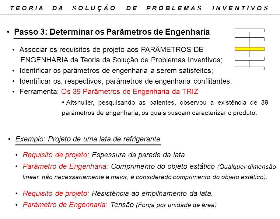 Passo 3: Determinar os Parâmetros de Engenharia Associar os requisitos de projeto aos PARÂMETROS DE ENGENHARIA da Teoria da Solução de Problemas Inven