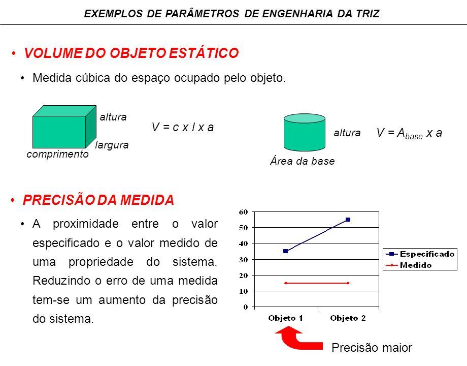 VOLUME DO OBJETO ESTÁTICO Medida cúbica do espaço ocupado pelo objeto. PRECISÃO DA MEDIDA A proximidade entre o valor especificado e o valor medido de