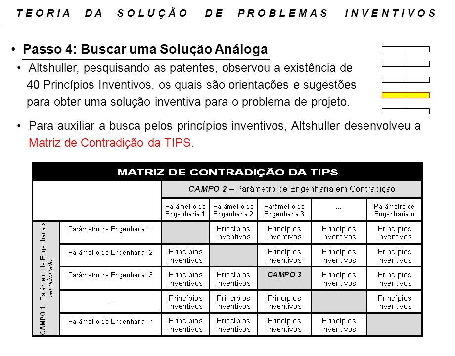 Passo 4: Buscar uma Solução Análoga Altshuller, pesquisando as patentes, observou a existência de 40 Princípios Inventivos, os quais são orientações e