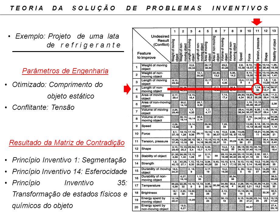 Exemplo: Projeto de uma lata de r e f r i g e r a n t e Princípio Inventivo 1: Segmentação Princípio Inventivo 14: Esferocidade Princípio Inventivo 35