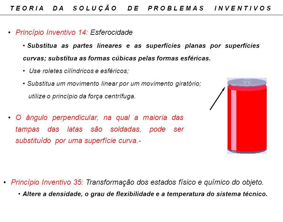 Princípio Inventivo 14: Esferocidade Substitua as partes lineares e as superfícies planas por superfícies curvas; substitua as formas cúbicas pelas fo