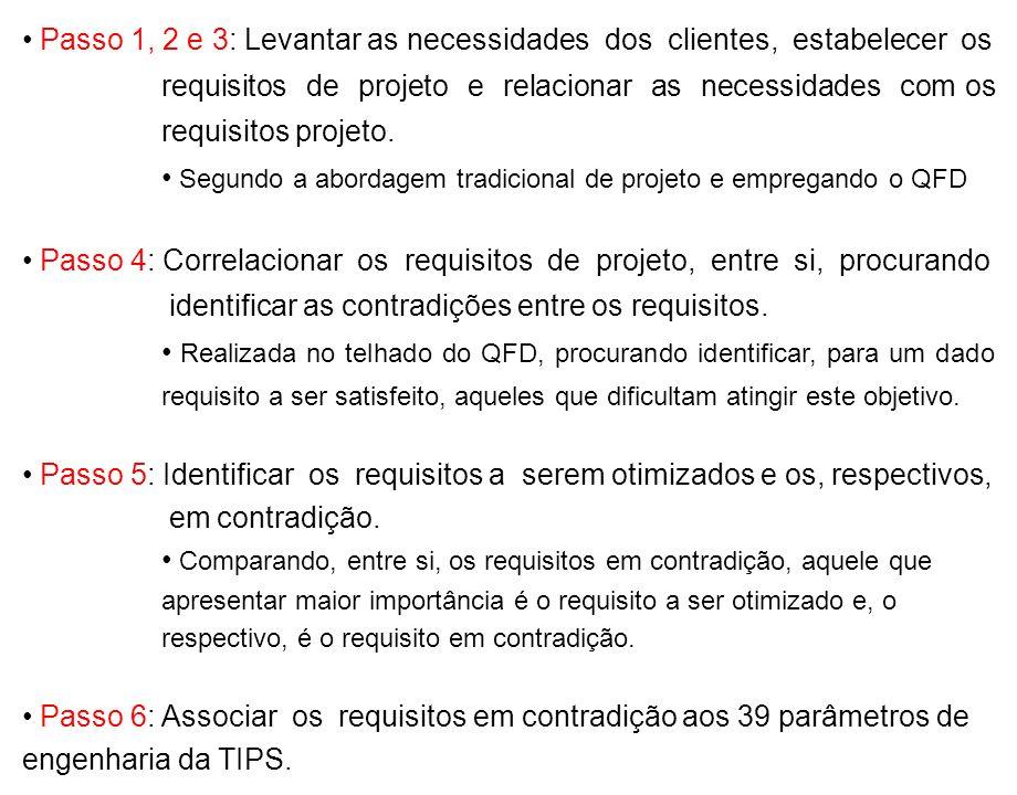 Passo 1, 2 e 3: Levantar as necessidades dos clientes, estabelecer os requisitos de projeto e relacionar as necessidades com os requisitos projeto. Se