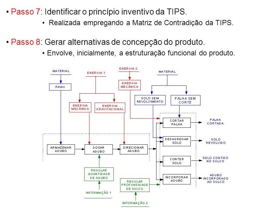 Passo 7: Identificar o princípio inventivo da TIPS. Realizada empregando a Matriz de Contradição da TIPS. Passo 8: Gerar alternativas de concepção do