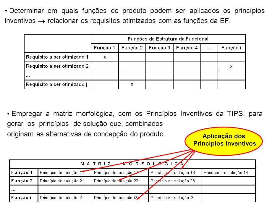 Determinar em quais funções do produto podem ser aplicados os princípios inventivos relacionar os requisitos otimizados com as funções da EF. Empregar