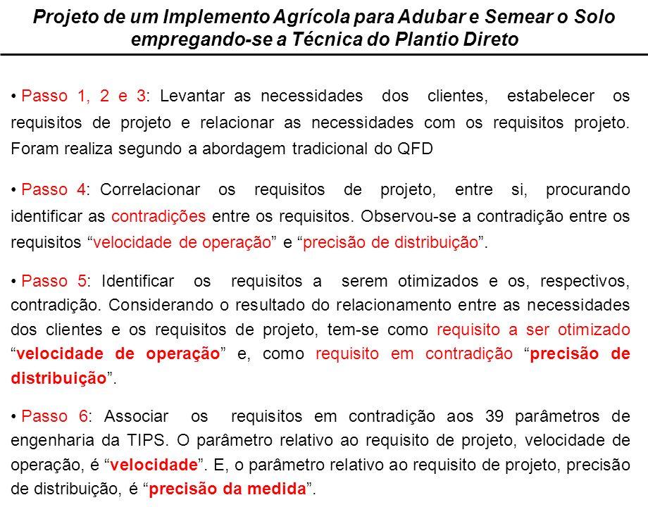 Passo 1, 2 e 3: Levantar as necessidades dos clientes, estabelecer os requisitos de projeto e relacionar as necessidades com os requisitos projeto. Fo