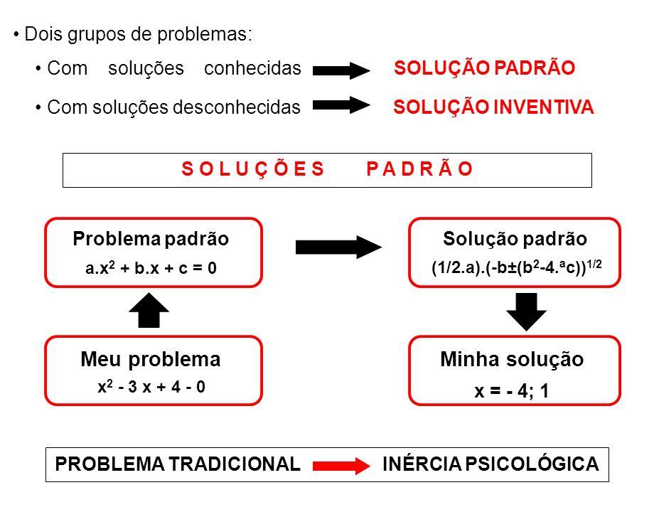 Problema padrão Meu problema Dois grupos de problemas: Com soluções conhecidas SOLUÇÃO PADRÃO Com soluções desconhecidas SOLUÇÃO INVENTIVA S O L U Ç Õ