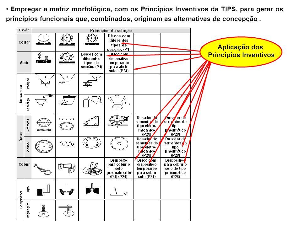 Empregar a matriz morfológica, com os Princípios Inventivos da TIPS, para gerar os princípios funcionais que, combinados, originam as alternativas de