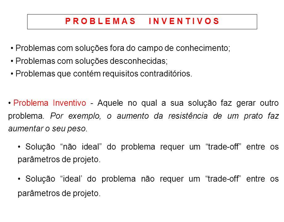 P R O B L E M A S I N V E N T I V O S Problemas com soluções fora do campo de conhecimento; Problemas com soluções desconhecidas; Problemas que contém